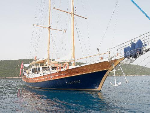 Caicco Custom Built (2006)
